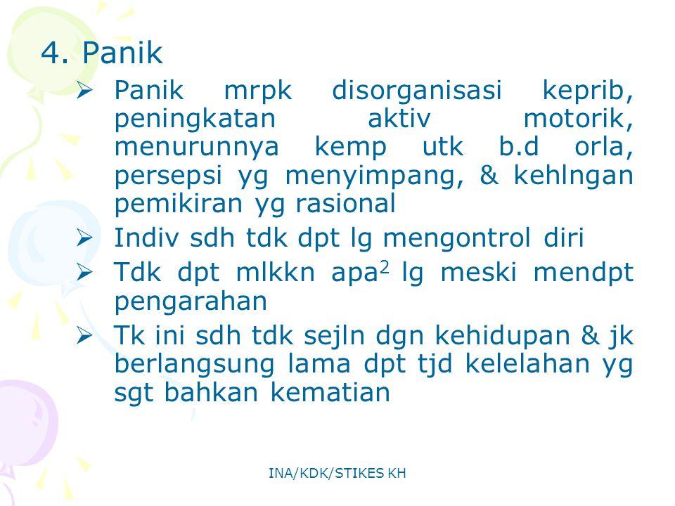 4. Panik