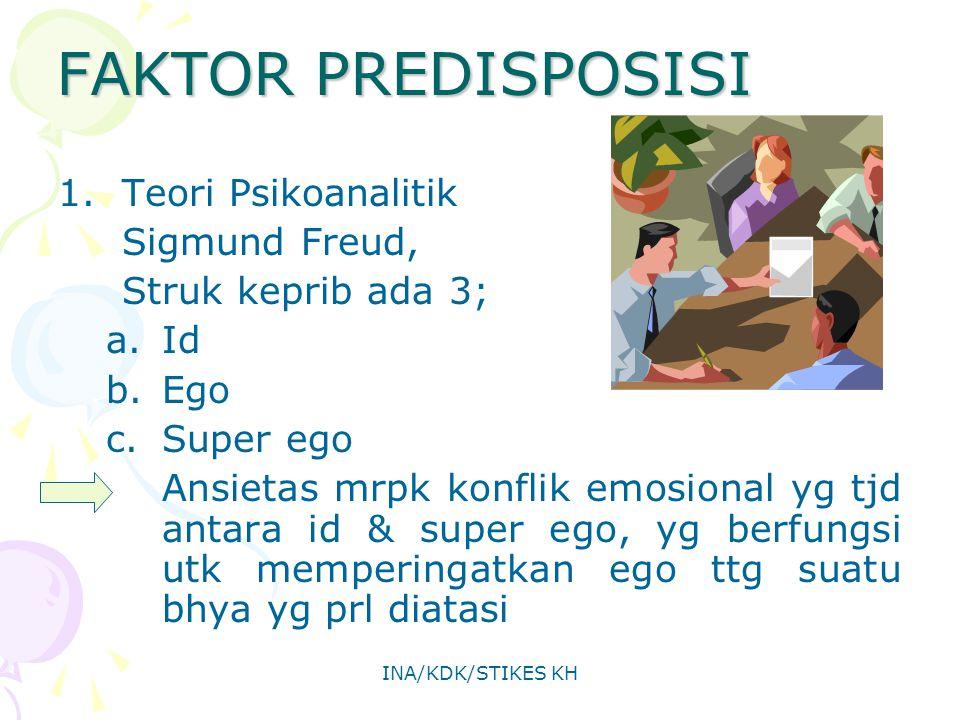 FAKTOR PREDISPOSISI Teori Psikoanalitik Sigmund Freud,