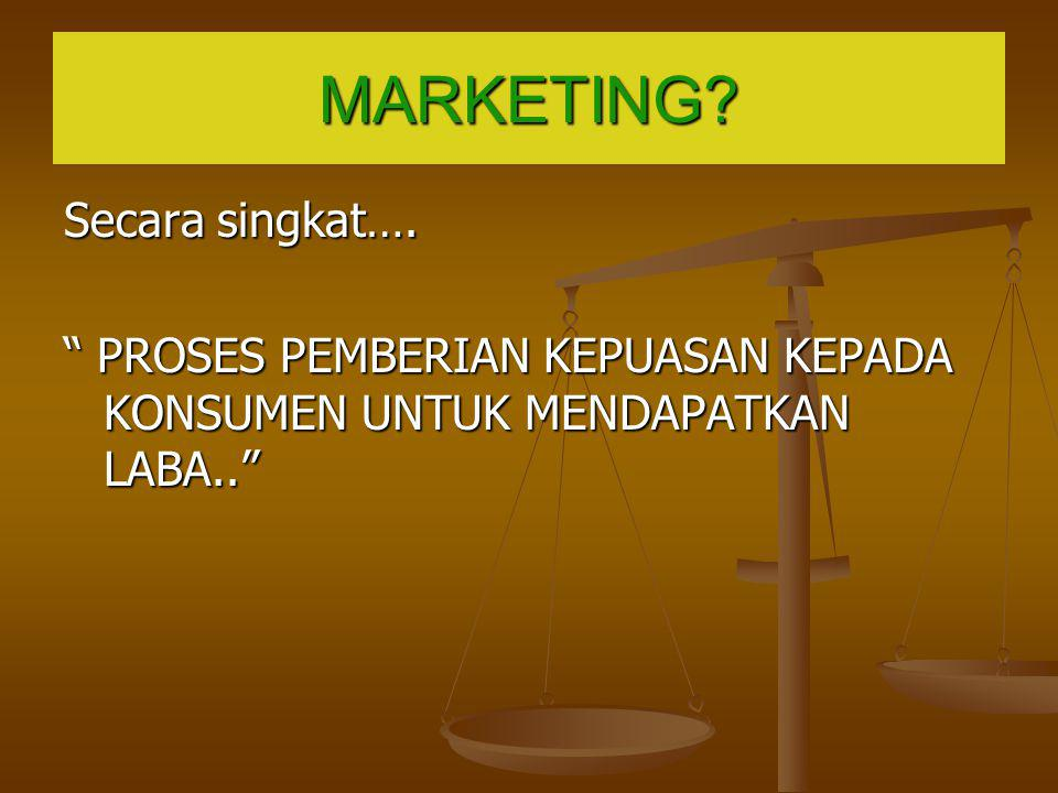 MARKETING Secara singkat….