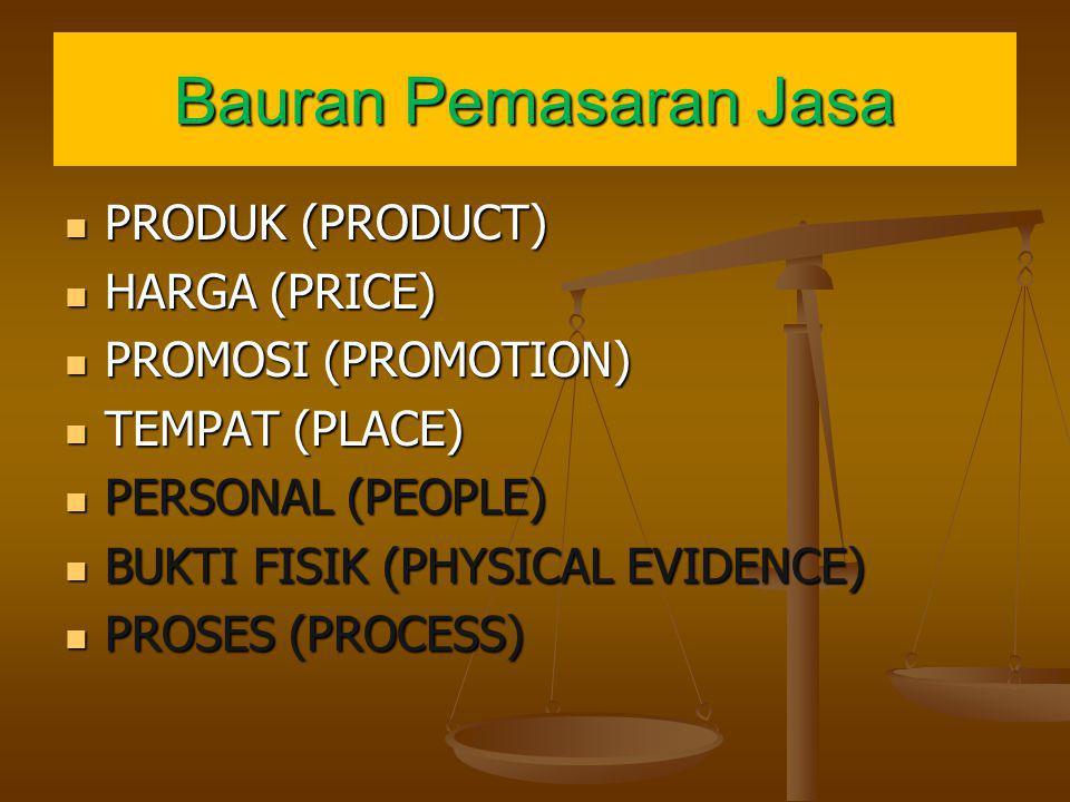Bauran Pemasaran Jasa PRODUK (PRODUCT) HARGA (PRICE)
