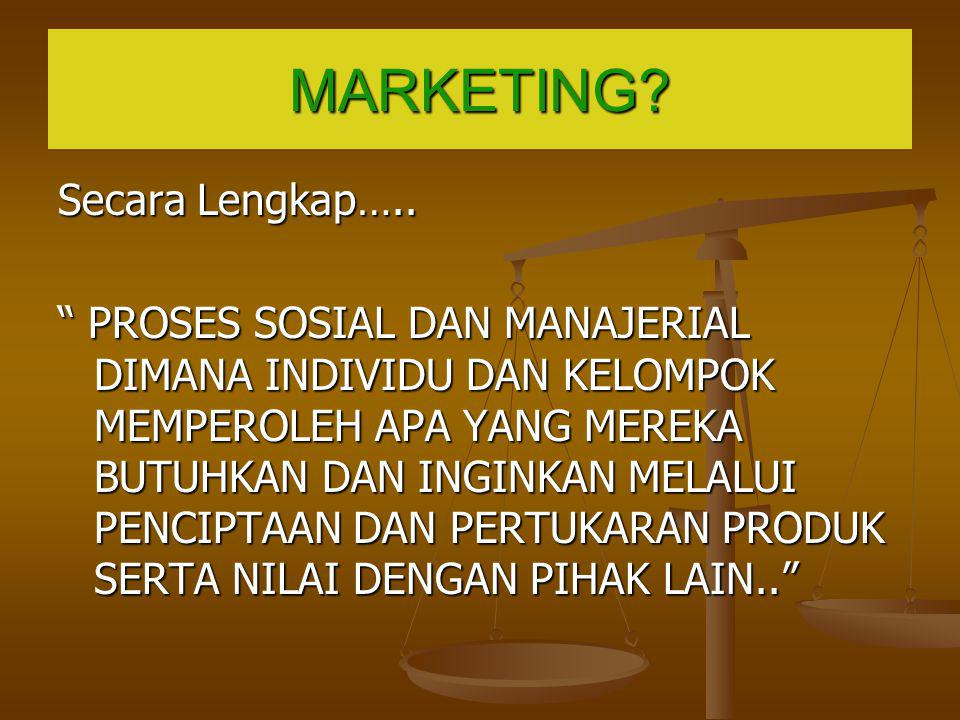 MARKETING Secara Lengkap…..