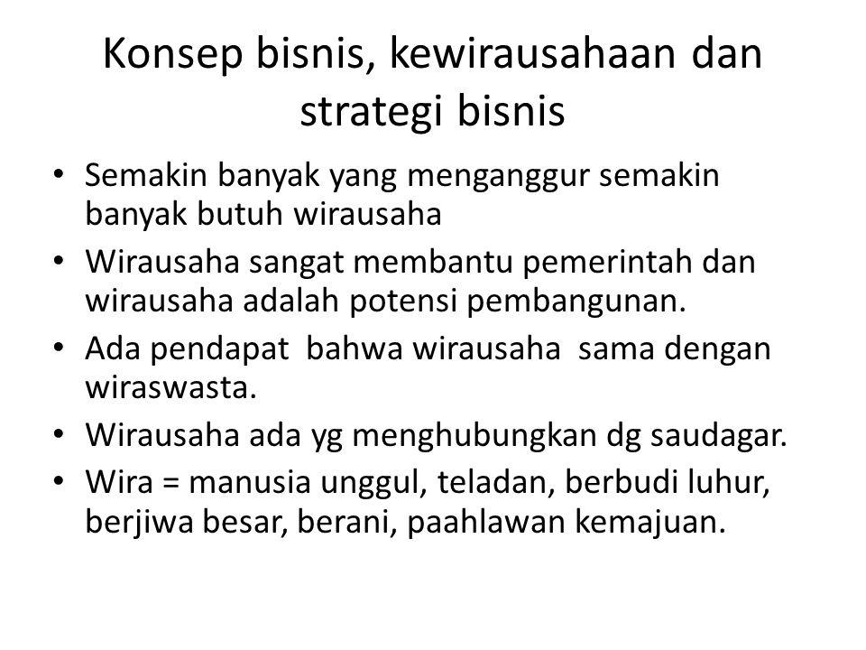 Konsep bisnis, kewirausahaan dan strategi bisnis