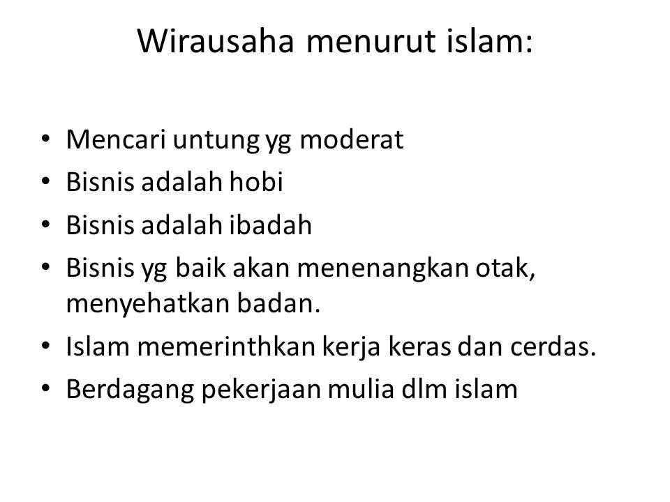 Wirausaha menurut islam: