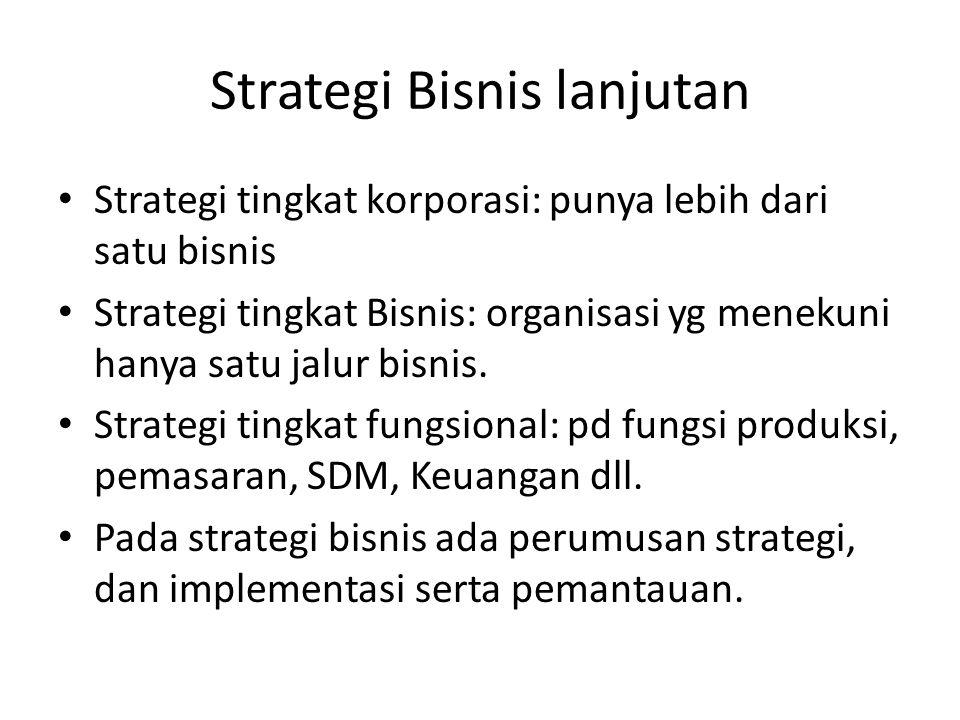 Strategi Bisnis lanjutan