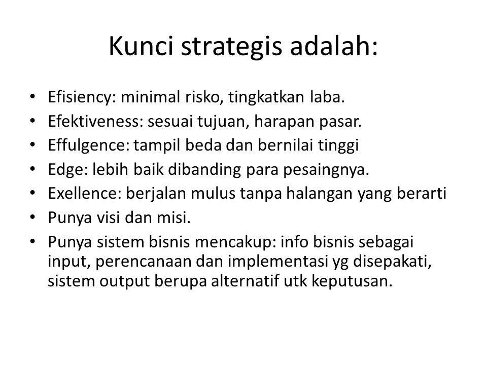 Kunci strategis adalah: