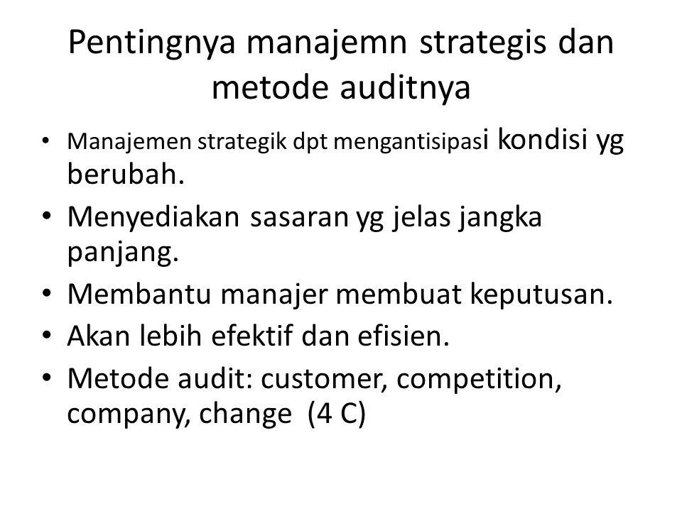 Pentingnya manajemn strategis dan metode auditnya