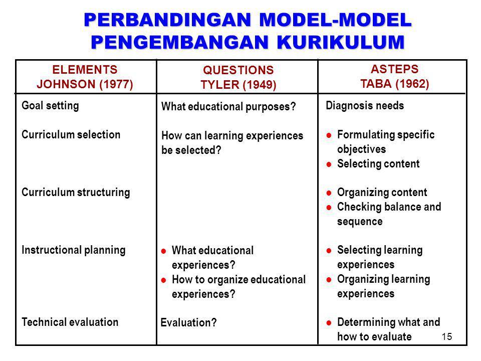PERBANDINGAN MODEL-MODEL PENGEMBANGAN KURIKULUM