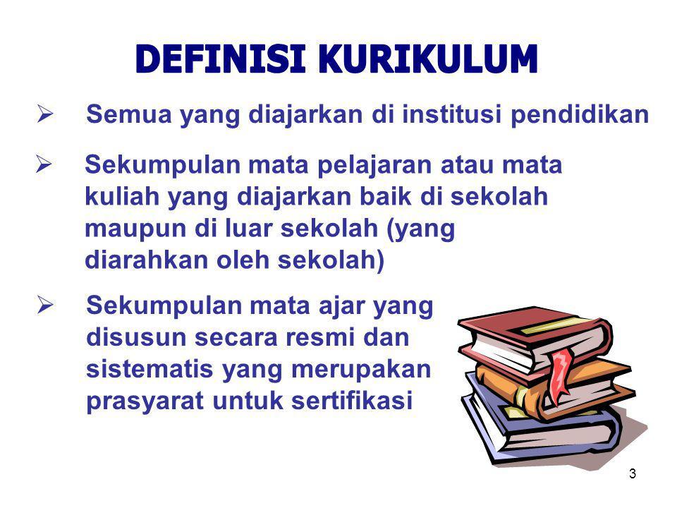 DEFINISI KURIKULUM Semua yang diajarkan di institusi pendidikan