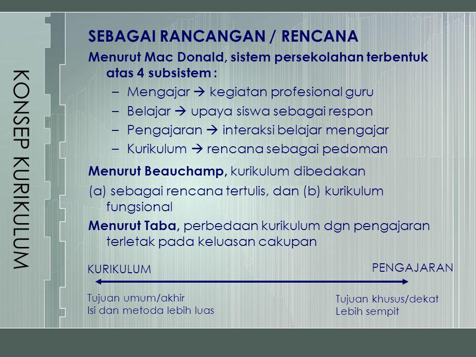 KONSEP KURIKULUM SEBAGAI RANCANGAN / RENCANA