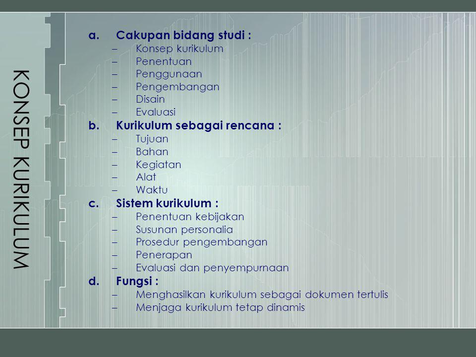 KONSEP KURIKULUM Cakupan bidang studi : Kurikulum sebagai rencana :