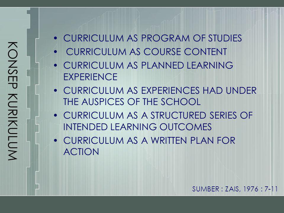 KONSEP KURIKULUM CURRICULUM AS PROGRAM OF STUDIES