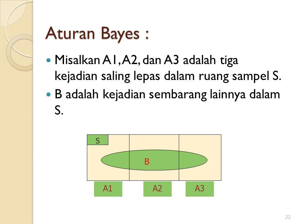Aturan Bayes : Misalkan A1, A2, dan A3 adalah tiga kejadian saling lepas dalam ruang sampel S. B adalah kejadian sembarang lainnya dalam S.