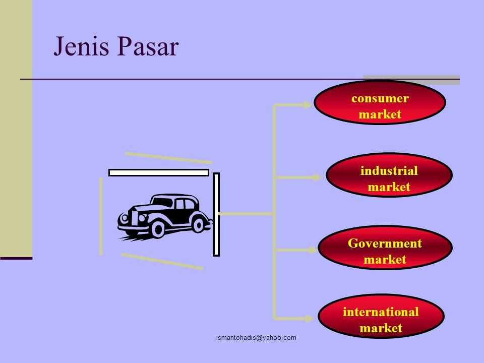Jenis Pasar consumer market industrial market Government market