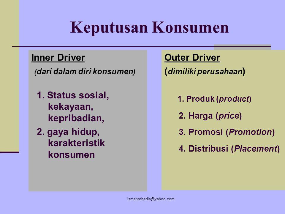 Keputusan Konsumen Inner Driver (dari dalam diri konsumen)