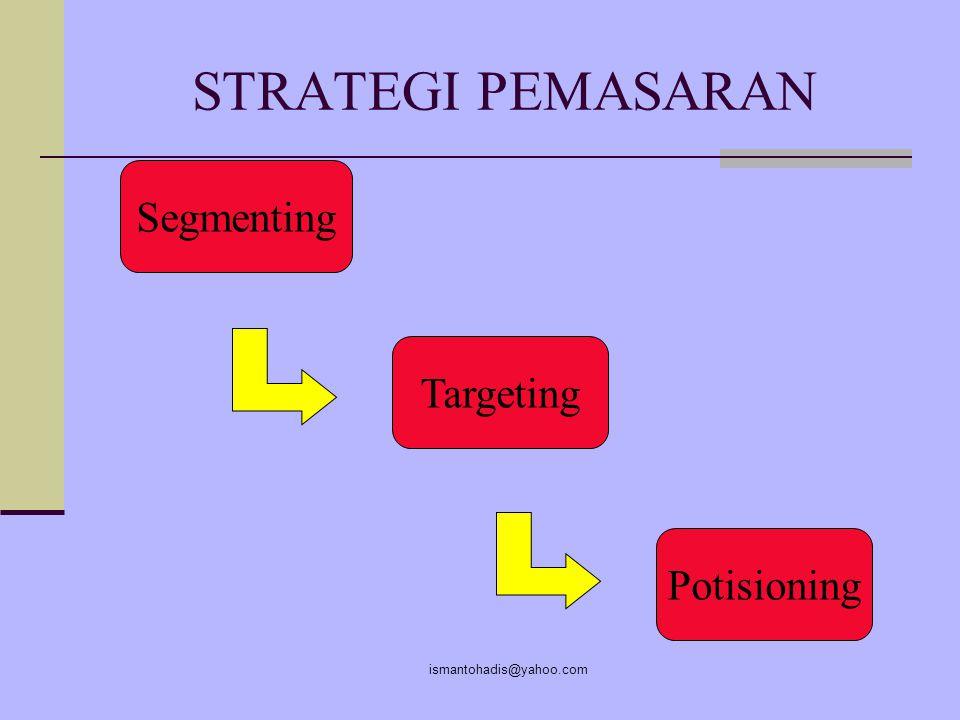STRATEGI PEMASARAN Segmenting Targeting Potisioning