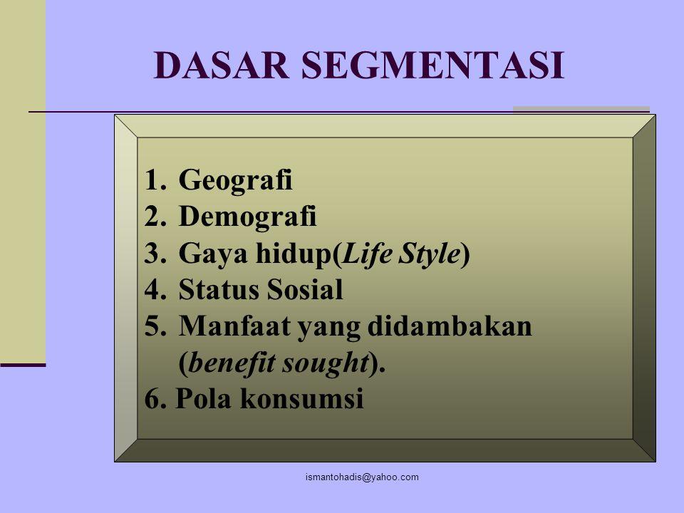 DASAR SEGMENTASI Geografi Demografi Gaya hidup(Life Style)