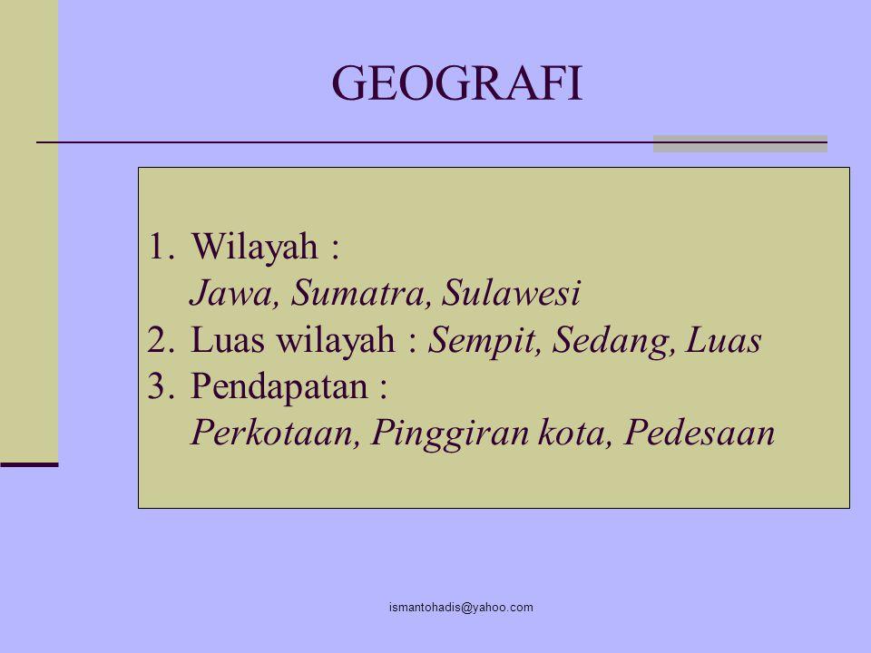 GEOGRAFI Wilayah : Jawa, Sumatra, Sulawesi