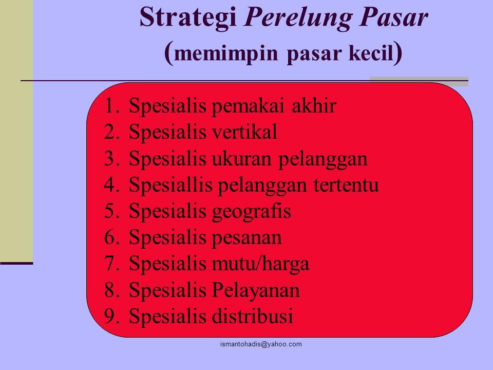 Strategi Perelung Pasar (memimpin pasar kecil)