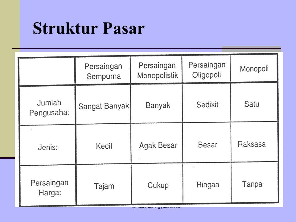 Struktur Pasar ismantohadis@yahoo.com