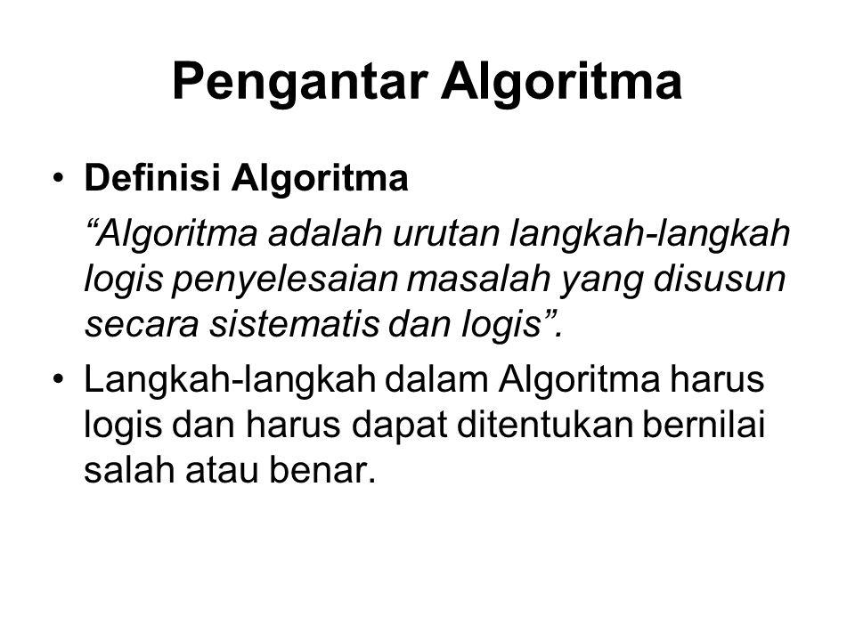 Pengantar Algoritma Definisi Algoritma