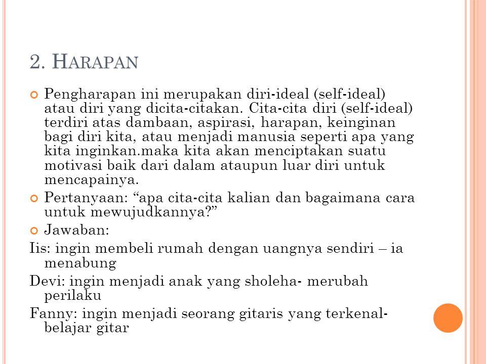 2. Harapan