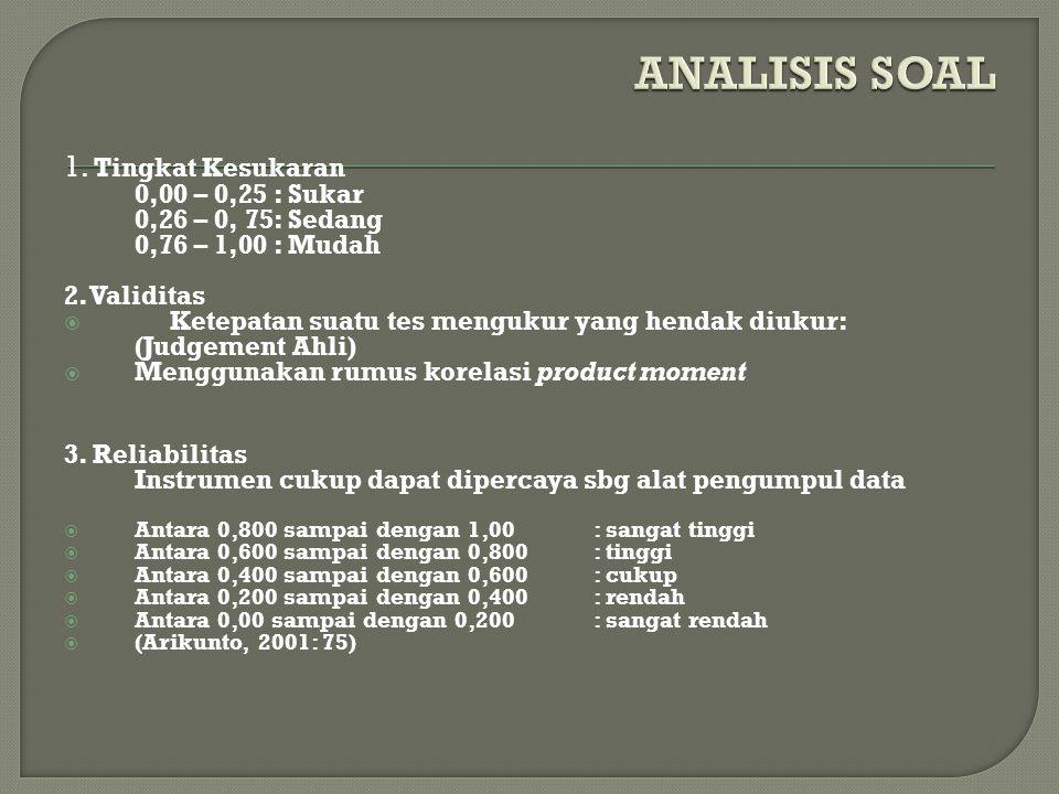 ANALISIS SOAL 1. Tingkat Kesukaran 0,00 – 0,25 : Sukar