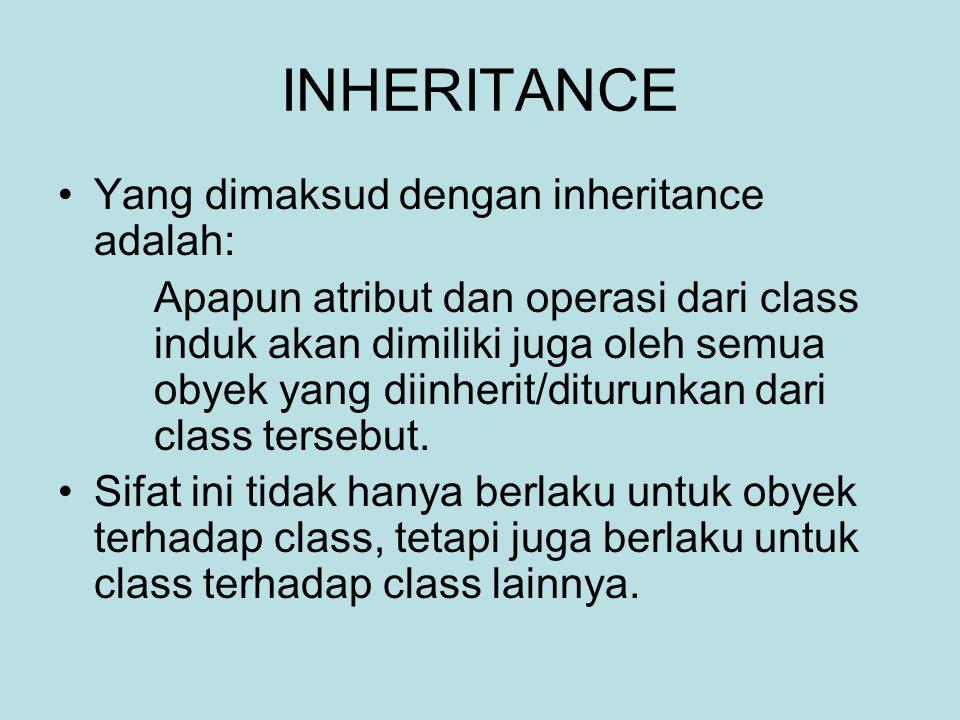 INHERITANCE Yang dimaksud dengan inheritance adalah: