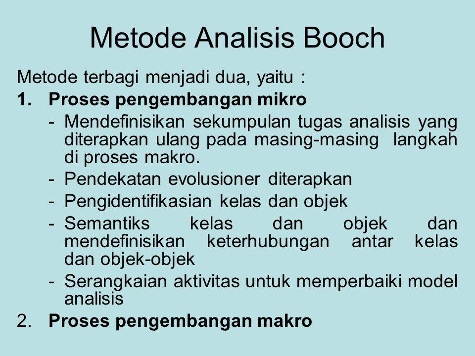 Metode Analisis Booch Metode terbagi menjadi dua, yaitu :