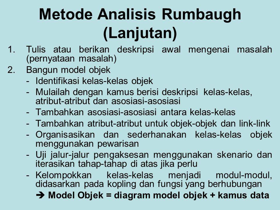 Metode Analisis Rumbaugh (Lanjutan)