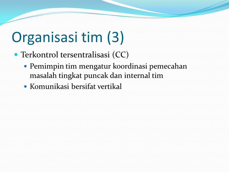 Organisasi tim (3) Terkontrol tersentralisasi (CC)