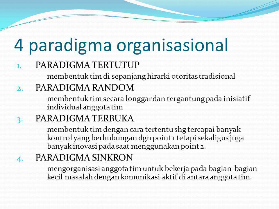 4 paradigma organisasional