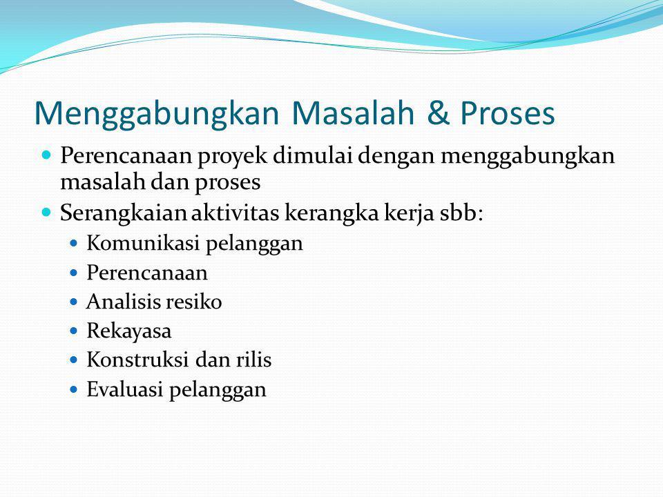Menggabungkan Masalah & Proses