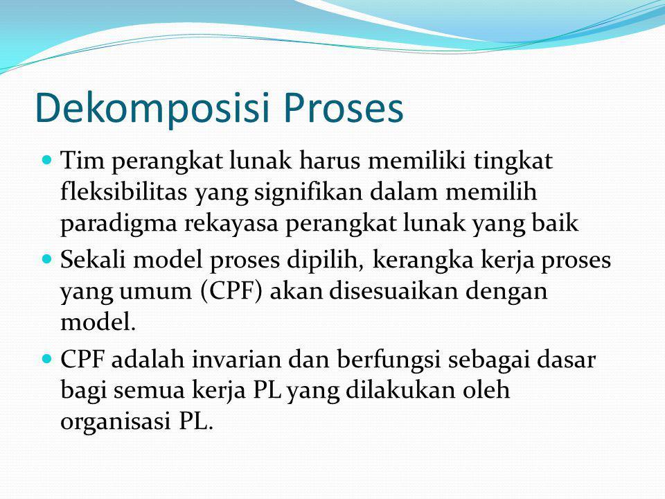 Dekomposisi Proses