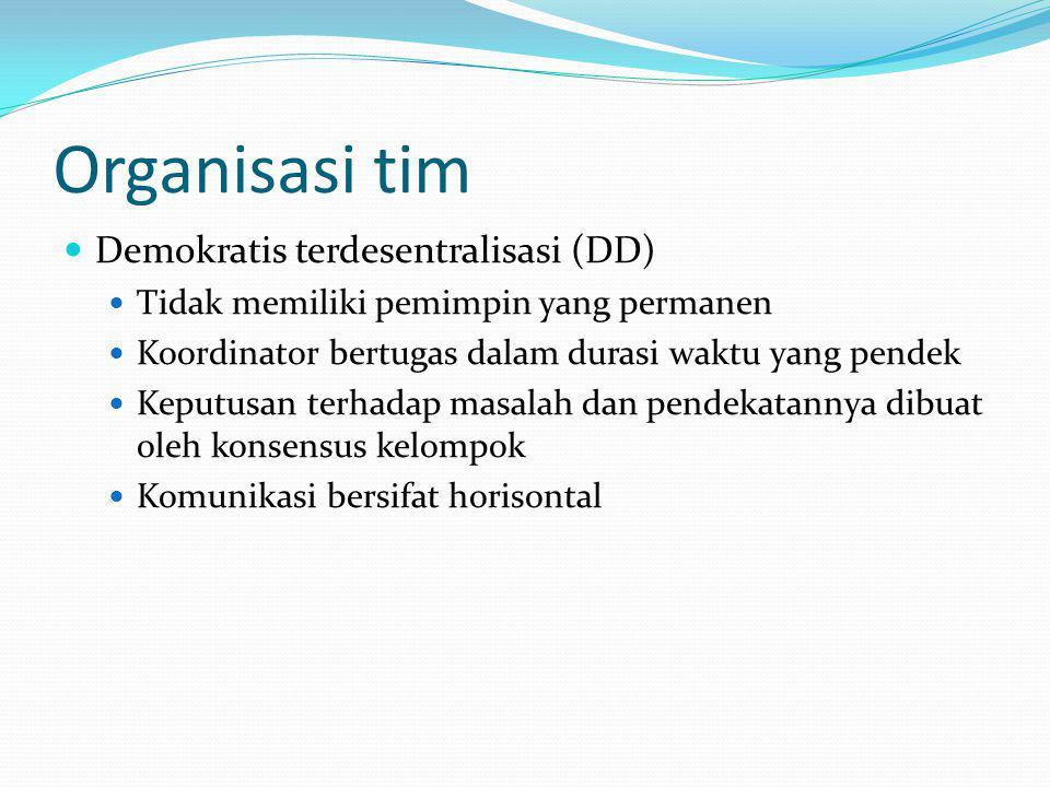 Organisasi tim Demokratis terdesentralisasi (DD)