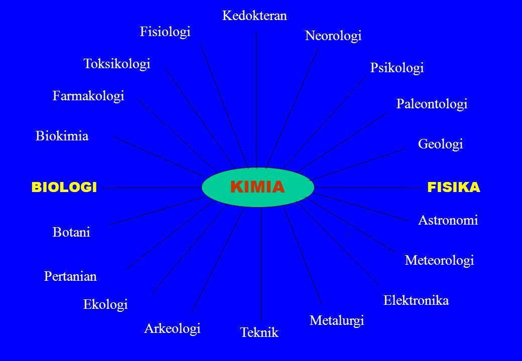 KIMIA Kedokteran Fisiologi Neorologi Toksikologi Psikologi Farmakologi