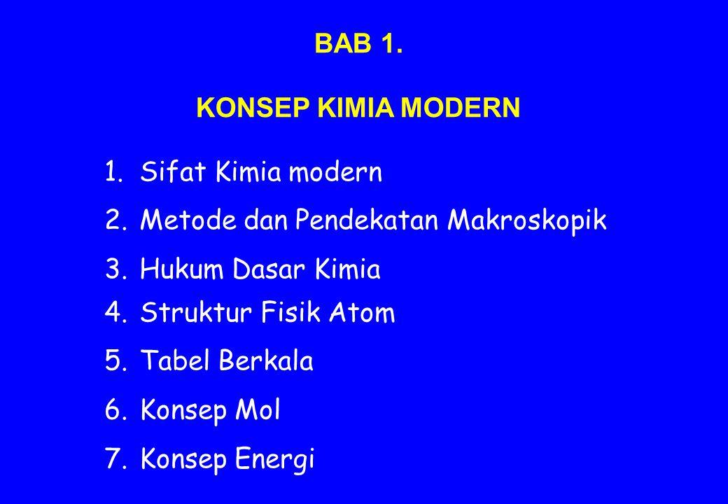 BAB 1. KONSEP KIMIA MODERN. Sifat Kimia modern. Metode dan Pendekatan Makroskopik. Hukum Dasar Kimia.