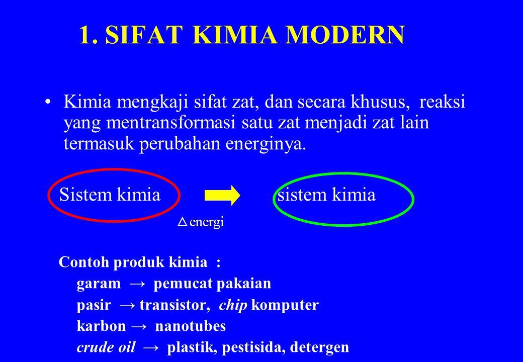 1. SIFAT KIMIA MODERN