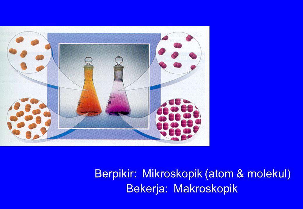 Berpikir: Mikroskopik (atom & molekul)