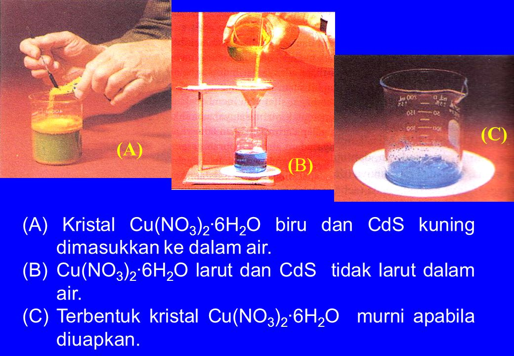 (C) (A) (B) (A) Kristal Cu(NO3)2·6H2O biru dan CdS kuning dimasukkan ke dalam air. (B) Cu(NO3)2·6H2O larut dan CdS tidak larut dalam air.