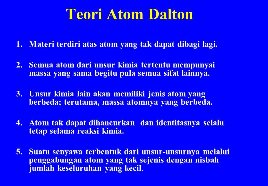 Teori Atom Dalton Materi terdiri atas atom yang tak dapat dibagi lagi.