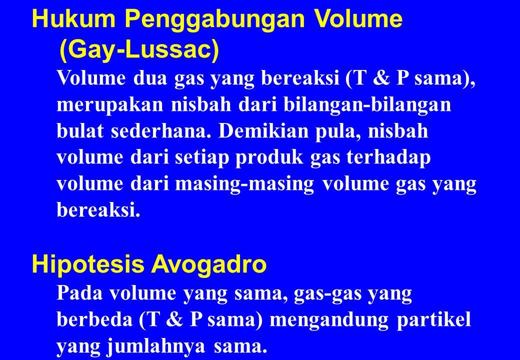 Hukum Penggabungan Volume (Gay-Lussac)