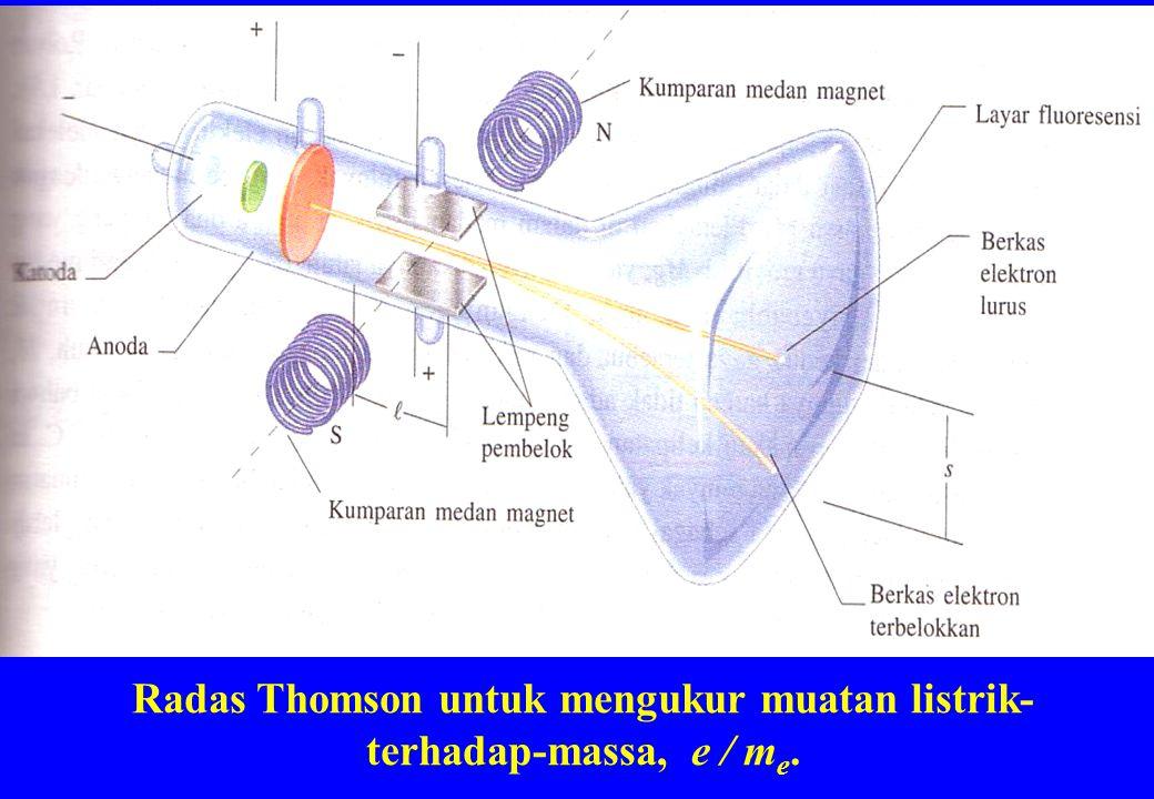 Radas Thomson untuk mengukur muatan listrik-terhadap-massa, e / me.
