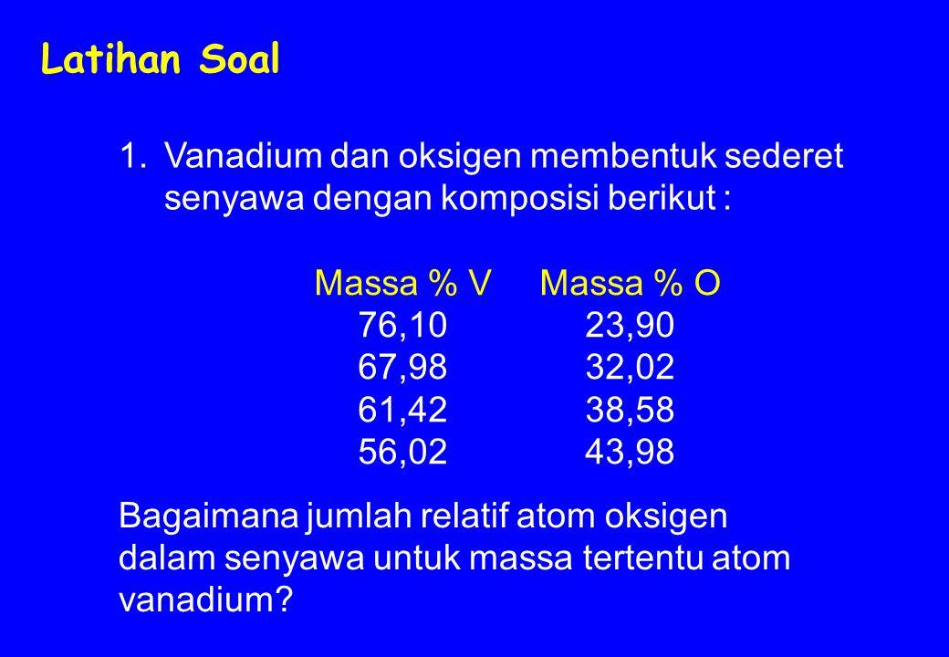 Latihan Soal Vanadium dan oksigen membentuk sederet senyawa dengan komposisi berikut : Massa % V. 76,10.