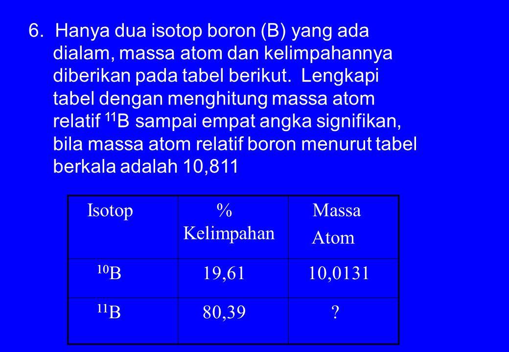 6. Hanya dua isotop boron (B) yang ada dialam, massa atom dan kelimpahannya diberikan pada tabel berikut. Lengkapi tabel dengan menghitung massa atom relatif 11B sampai empat angka signifikan, bila massa atom relatif boron menurut tabel berkala adalah 10,811