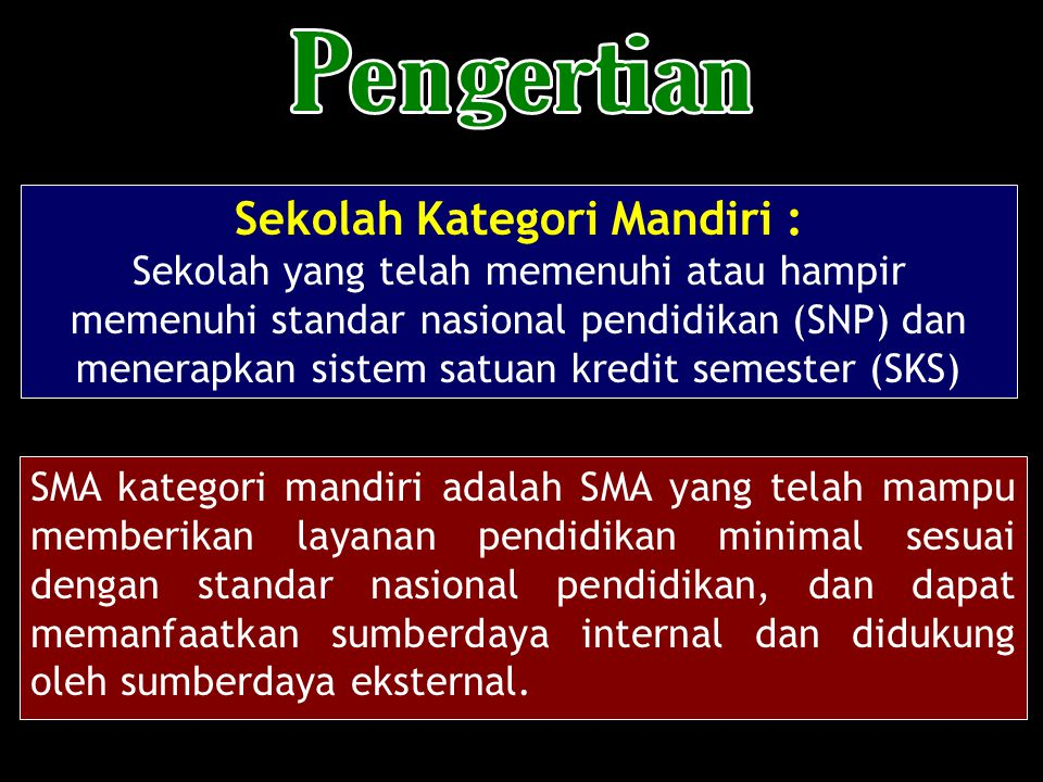 Sekolah Kategori Mandiri :