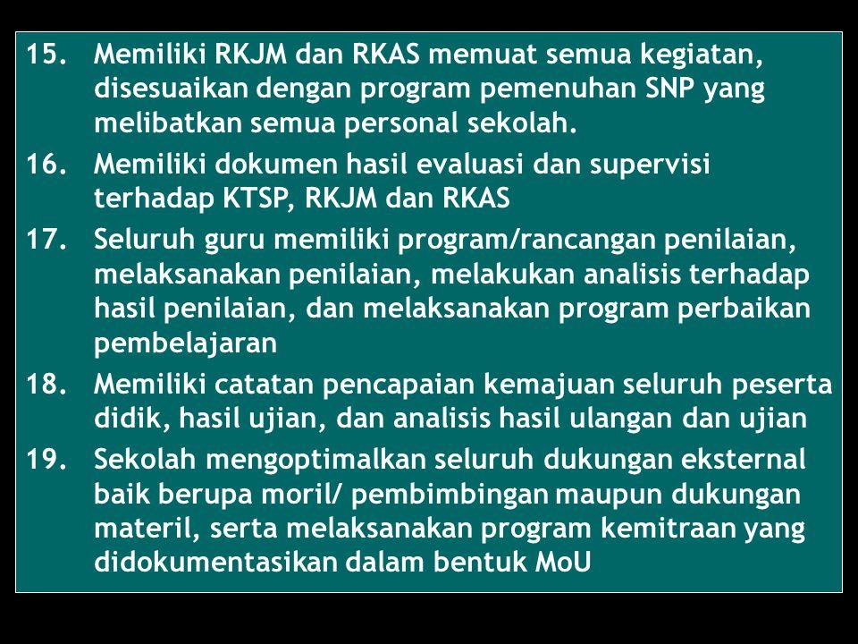 Memiliki RKJM dan RKAS memuat semua kegiatan, disesuaikan dengan program pemenuhan SNP yang melibatkan semua personal sekolah.