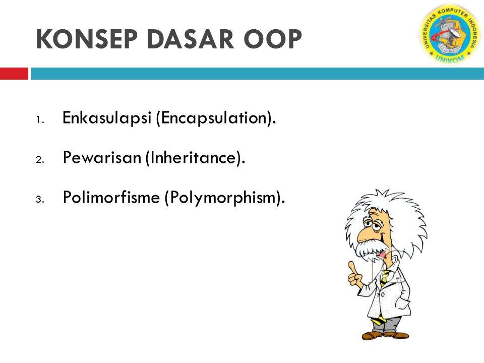 KONSEP DASAR OOP Enkasulapsi (Encapsulation). Pewarisan (Inheritance).