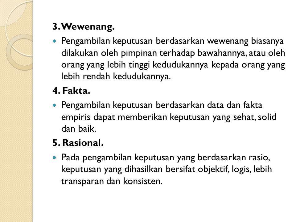 3. Wewenang.