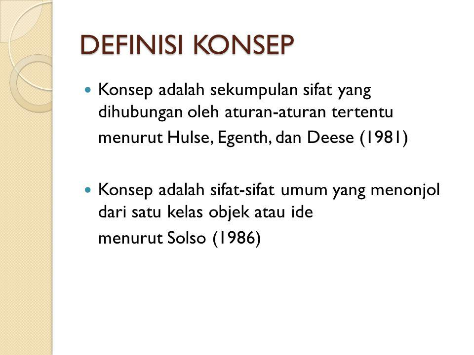 DEFINISI KONSEP Konsep adalah sekumpulan sifat yang dihubungan oleh aturan-aturan tertentu. menurut Hulse, Egenth, dan Deese (1981)