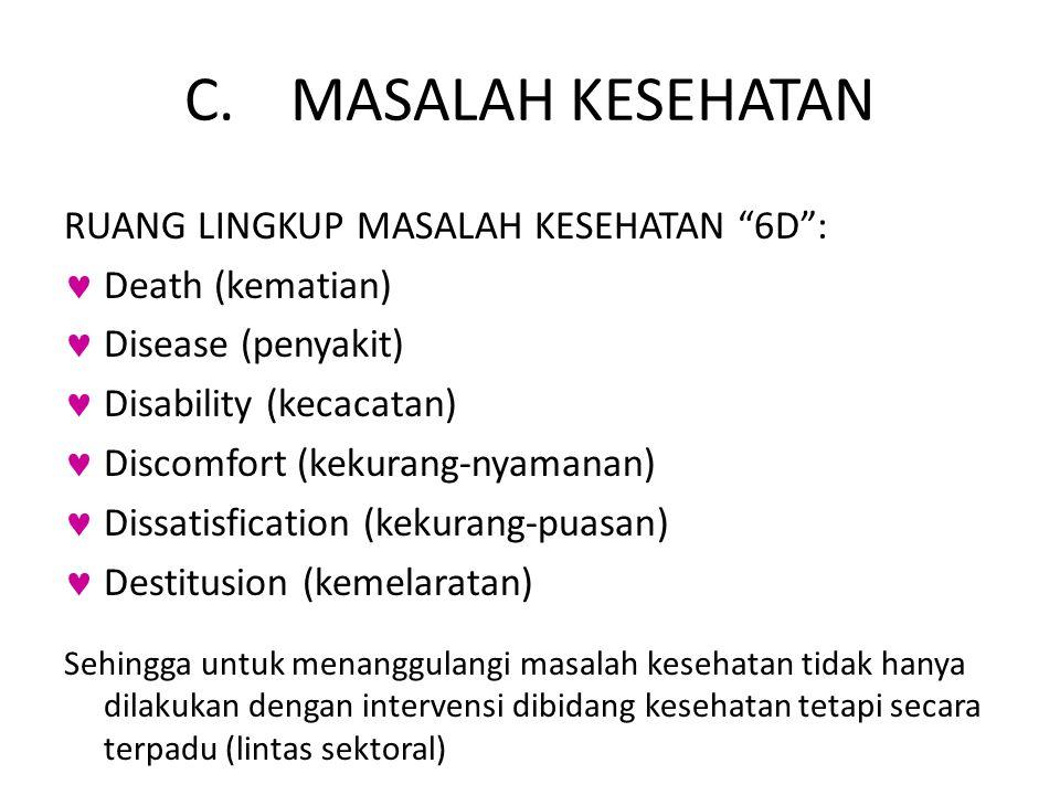 C. MASALAH KESEHATAN RUANG LINGKUP MASALAH KESEHATAN 6D :